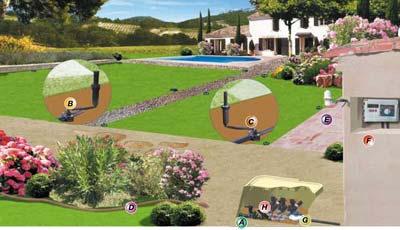 Schema Bewässerungsanlage